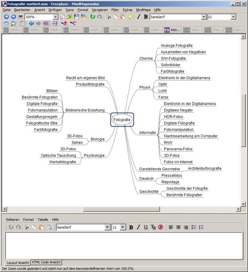 Beispiel Brainstorming zum Thema Fotografie zugeordnet zu Unterrichtsfächern