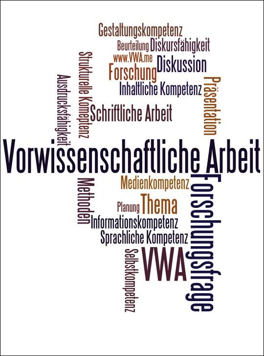 Deckblatt für die Vorwissenschaftliche Arbeit « Onlinedienste